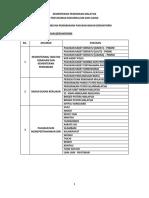 JADUAL PEMARKAHAN PASUKAN BADAN BERUNIFORM baru 2015.pdf