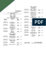 ba_bsc_bcom_exam_time_table_april_2016.pdf