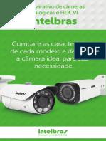 E-mkt Comparativo Cameras Analogicas e Hdcvi Intelbras 0