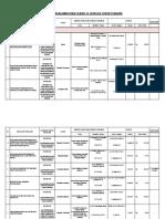2. Daftar Pengalaman Perusahaan
