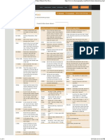 EQ Tips Cheat Sheet by Fredv - Cheatography.com_ Cheat Sheets for Every Occasion