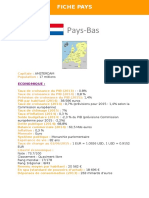 Fiche Pays- Pays Bas