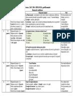12_bio_ua_b_ro_pr.pdf