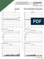 Samsung UN65KS8000 CNET review calibration report
