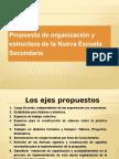 Propuesta Curricular- Regionales Junio 2016 (1).pptx
