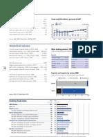 VENEZUELA - The Global Enabling Trade Report 2010