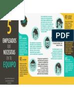 Ismael Plascencia Núñez comenta sobre los empleados que toda empresa necesita