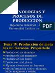 Produccion de Materiales No Ferrosos