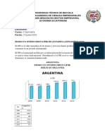 Pib Paises Latinoamericanos