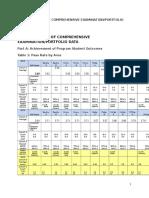 lautrportfoliodata c-4 c-3 c-5 mims-cox 4 20 16
