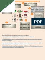 Red logistica.pdf