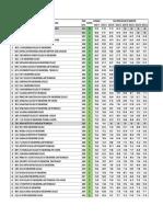 Tamil Nadu Engineering Colleges Rating/Ranking 2016
