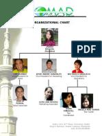 Engl21 Organization Structure