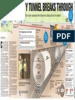 Sewer gravity tunnel breaks through