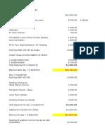 Retirement Expenses Ankpa-Abuja