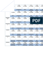 Personal Timetable