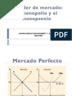 8. El Monopolio y El Monopsonio