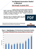 Drug- and Alcohol-Related Intoxication Deaths in Maryland in 1Q16