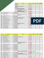 Processo GDAPA Execução Grupos