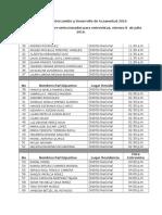 Listado Pre-seleccionados Programa Intercambio y Desarrollo de La Juventud 2016 2