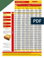 Dhl Export Rate Guide Ve Es