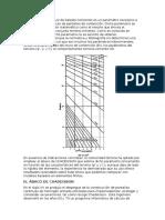 El Coeficiente o Módulo de Balasto Horizontal