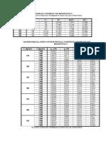 22832_Resistencia del CONCRETO Y Porcentajes de ACERO.doc