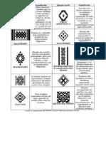 Simbolos mapuches