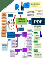 mapa comunicacion administrativa