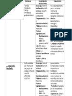 Patología OI