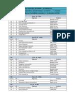 4º y 5º llamado-  TST -15-10- 2015.pdf