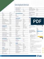 2016-Tekla-Structures-KB-Shortcuts-flyer-web.pdf