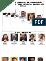 CANDIDATOS QUE LOS MEDIOS DE COMUNICACIÓN Y LOS CÍRCULOS DE PODER CORRUPTOS QUIEREN QUE ELIJAS.docx