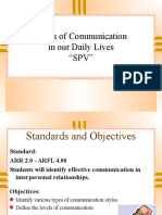 Levels of Communication PPT
