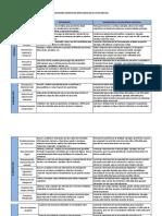 FUNCIONES COGNITIVAS IMPLICADAS EN EL ACTO MENTAL.pdf