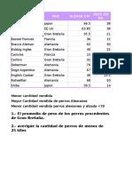 Funciones_Matriciales