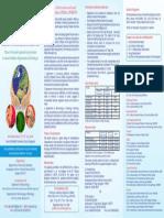 APCRICON 2016 Brochure Final