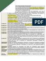 Resumen Acuerdos Secretariales Ems
