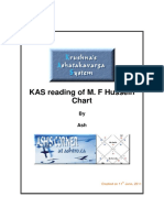 KAS Reading of M F Hussein Chart Reading