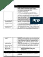 RPL Unit Checklist