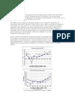 Indicadores financieros internacionales