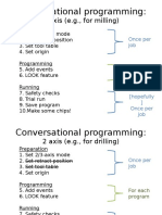 Conversational Programming v2