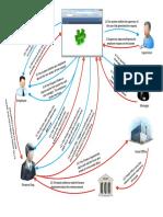 Visio-Flow v2.pdf