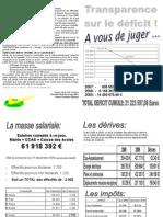 Déficit de la mairie de Saint-louis
