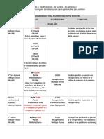 ABOGACIA CAMPUS parciales 2016 (1).pdf
