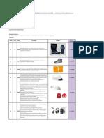422- COTIZACION CIA MINERA- WORLD  SAFETY PERU (EPPS) 17jun (2).pdf