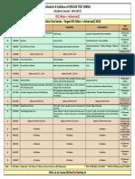 Nurture Online Test Series for Jee Main Plus Advanced