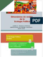 Dimensiones  de la Ecología Política 2010