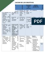 evaluacion-con-porcentajes-2