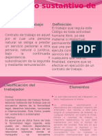 Codigo Sustantivo. Power Point